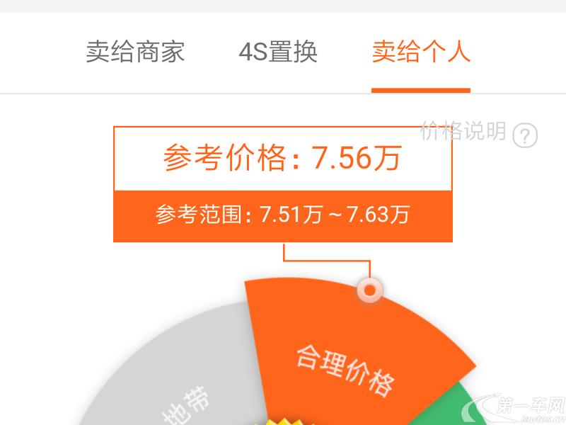 比亚迪元 2016款 1.5T 自动 尊荣型 (国Ⅴ)